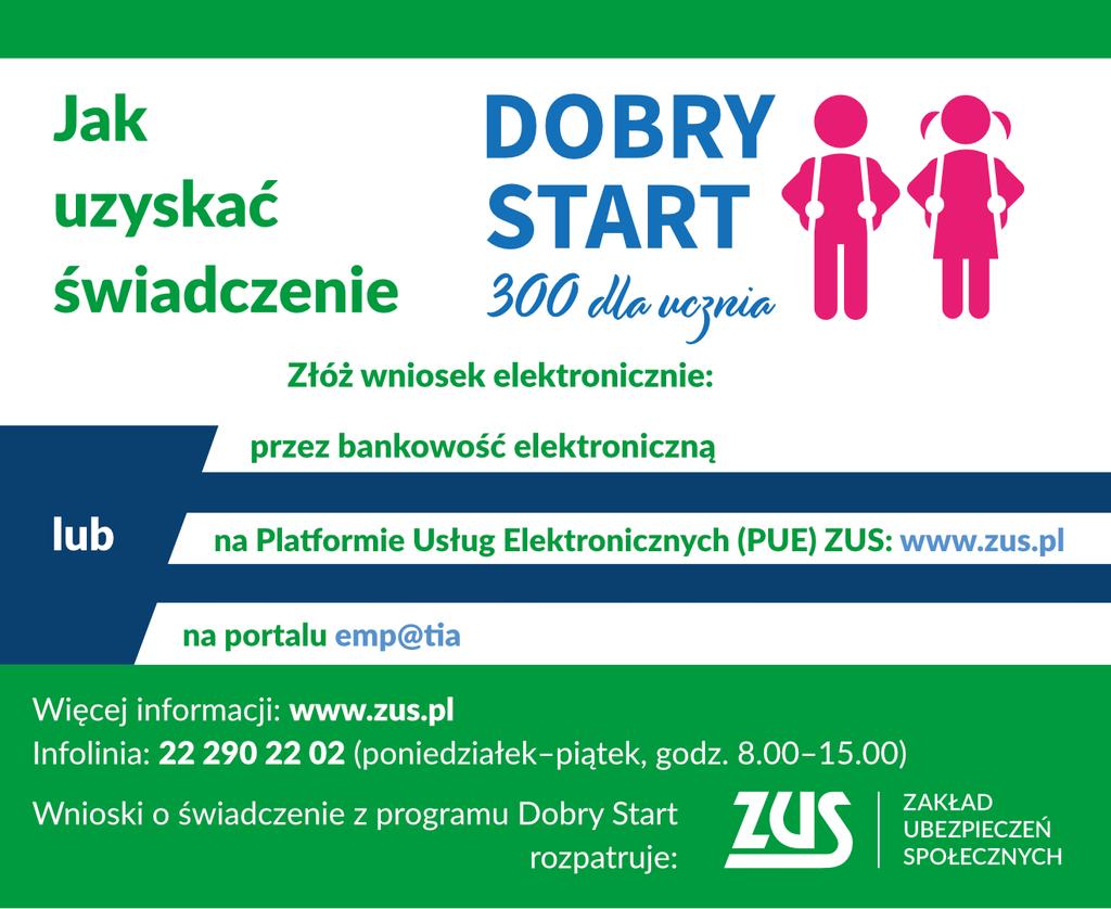 Jak uzyskać świadczenie Dobry Start 300 dla ucznia? Złóż wniosek elektronicznie: przez bankowość elektroniczną, na platformie PUE ZUS, na portalu emp@tia. Wnioski o świadczenie z programu Dobry Start rozpatruje ZUS.